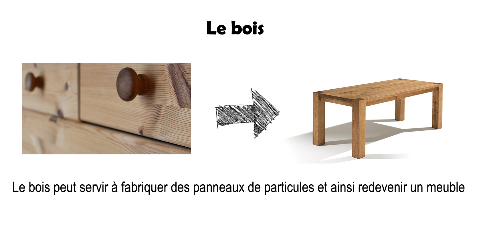 Déchetteries _ Le bois
